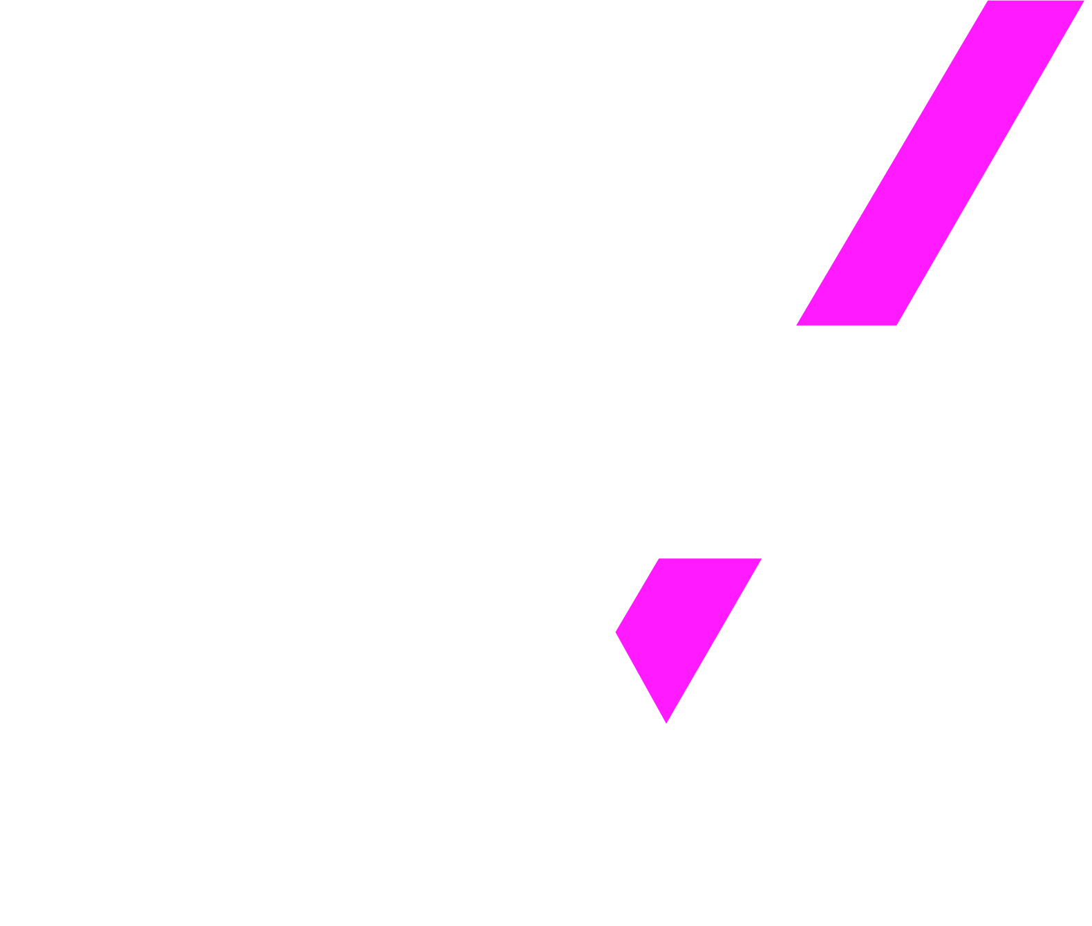 The Pursuit Conference